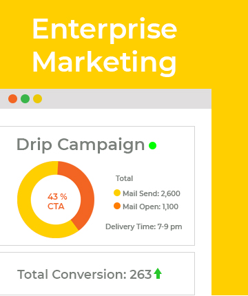 enterprise marketing solutions 2